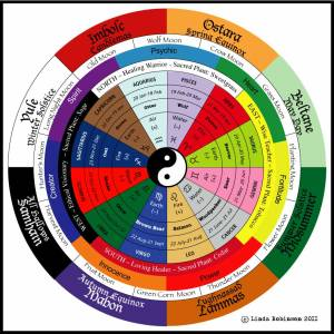 Medicine-Wheel